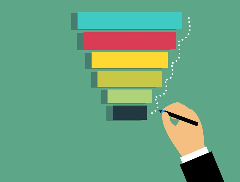 تحقیق بازار و تحلیل کسب و کار