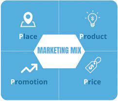 بازارسازی چیست؟